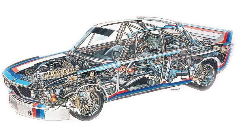 Kaufberatung BMW E9: Beware of Rostlaube