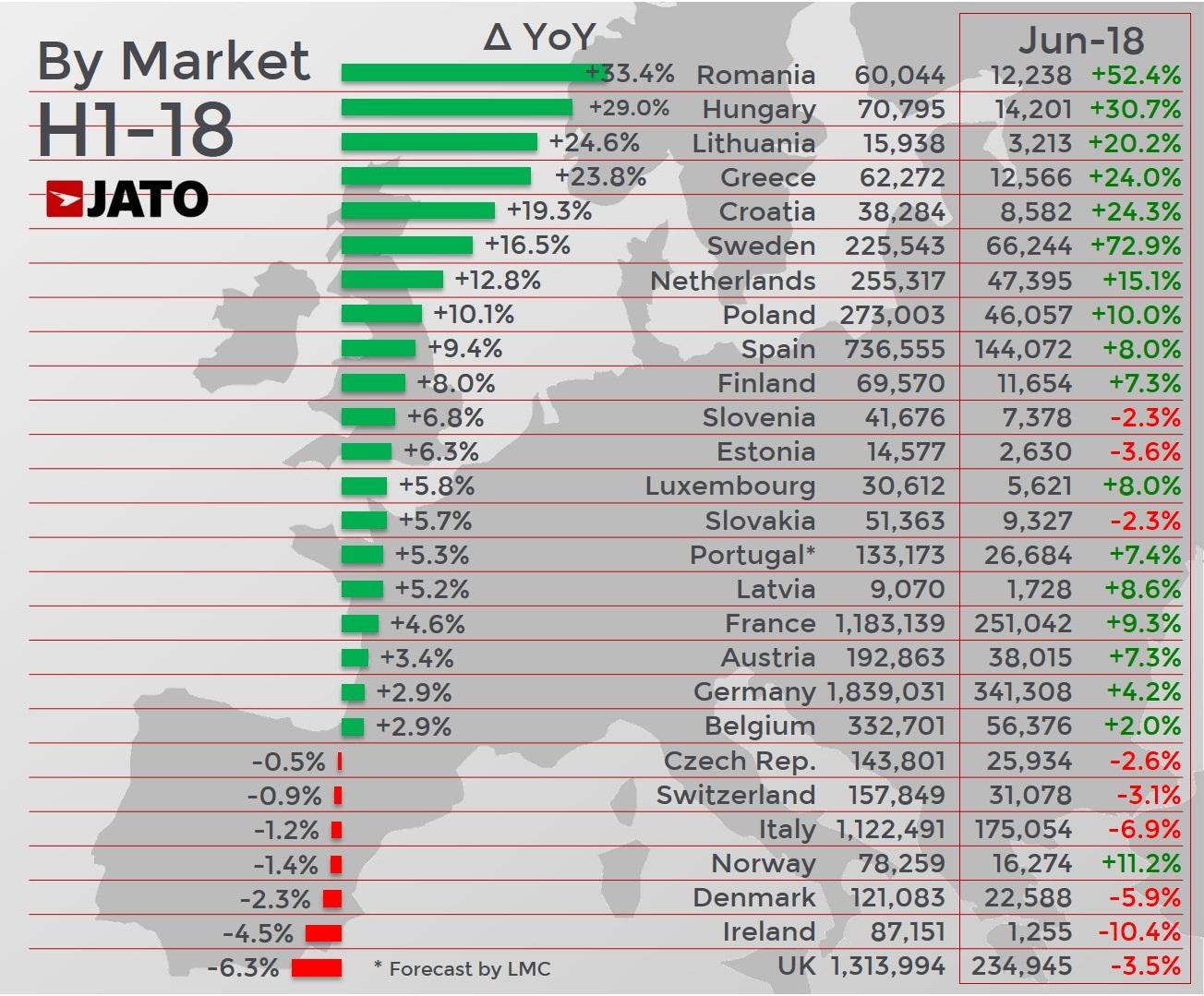 europaeischer Automarkt