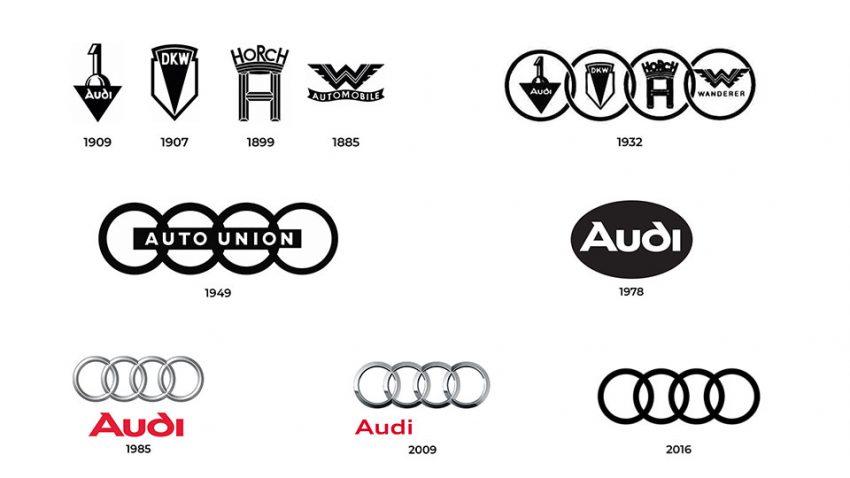 Warum heißt Audi eigentlich Audi?
