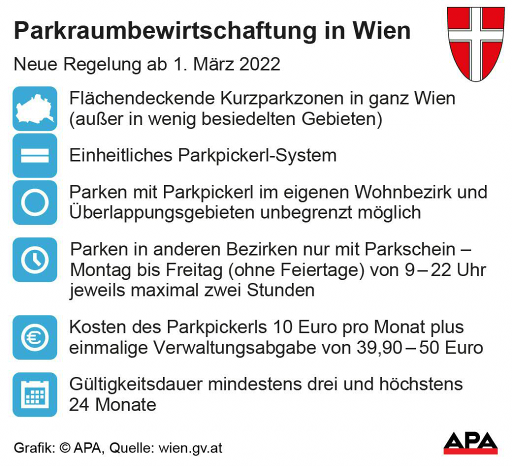 Grafik zu allen Infos über das Parkpickerl in Wien.